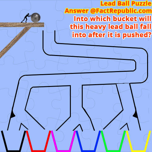 Lead Ball Puzzle. Fact Republic Answer. Into which bucket will this heavy lead ball fall into after it is pushed?